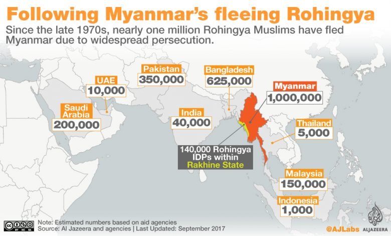 Photo of Our Brothers and Sisters in Myanmar